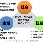 【福岡へUターン転職】-働き方改革は誰のためのもの